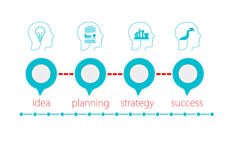 business plan chart infographic planning strategy